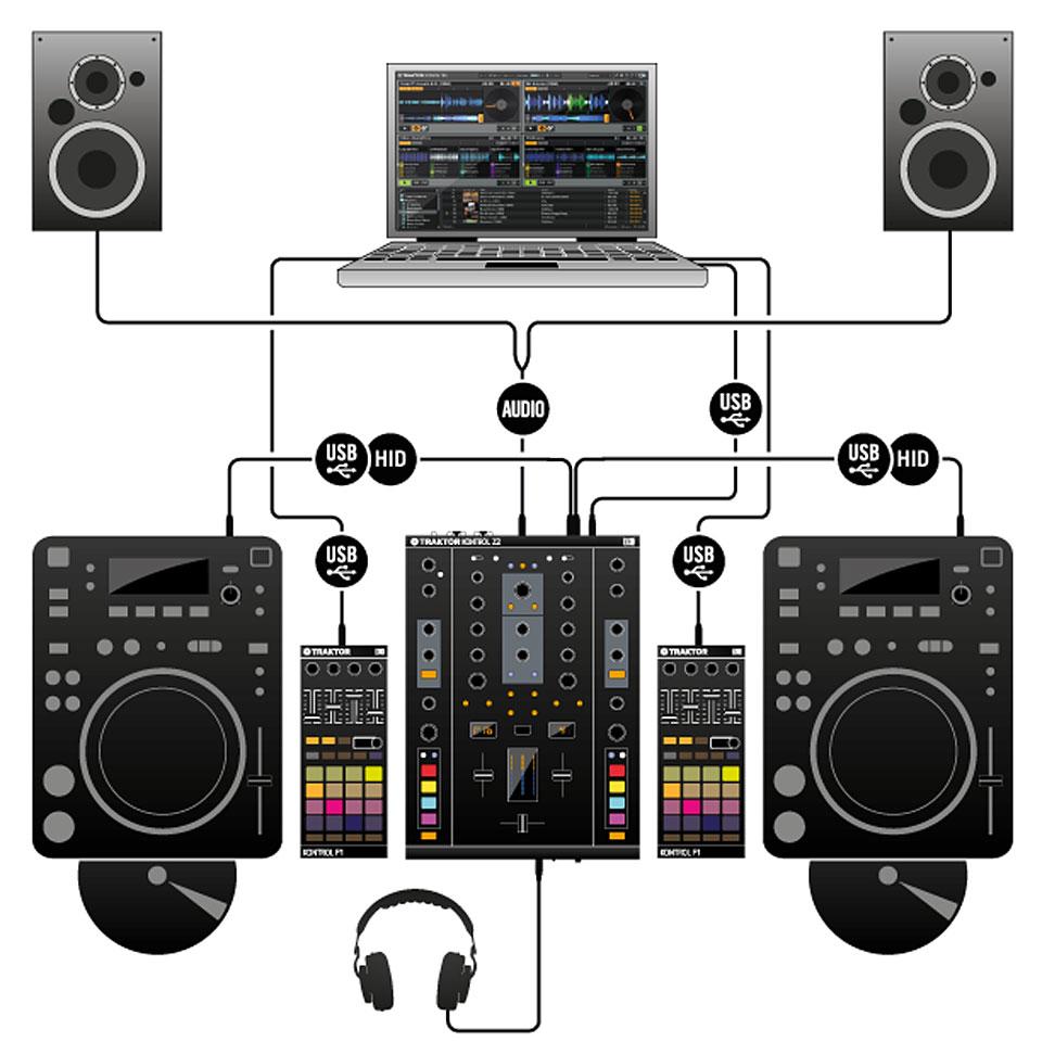 Scratch DJ* DJ Scratch - Don't Give Me Up