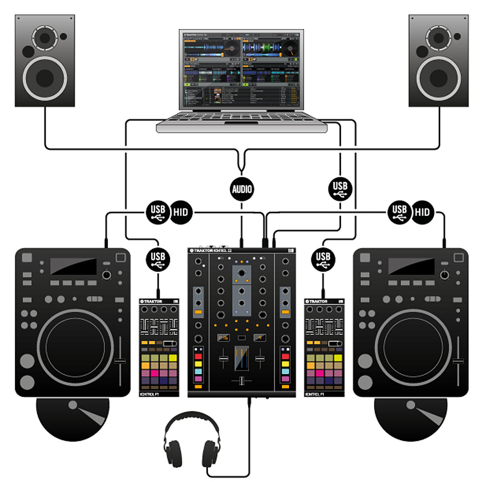 native instruments traktor kontrol z2 console de mixage dj. Black Bedroom Furniture Sets. Home Design Ideas